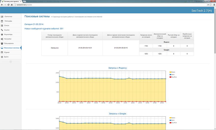 Панель контроля сбора данных из поисковых систем