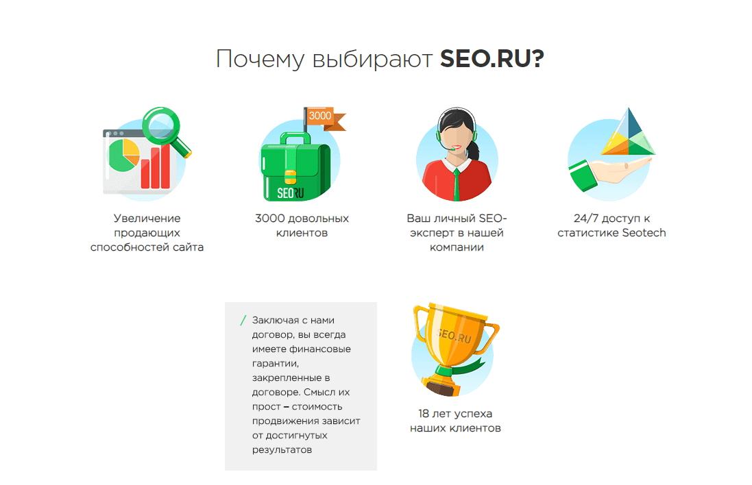 Продвижение seo оптимизация dreamline качественные ссылки на сайт Хвойная улица