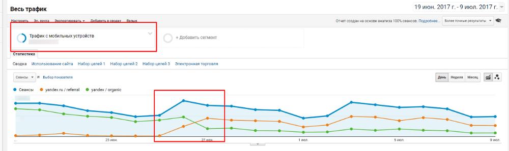 Трафик с Яндекса больше не расценивается Google Analytics в